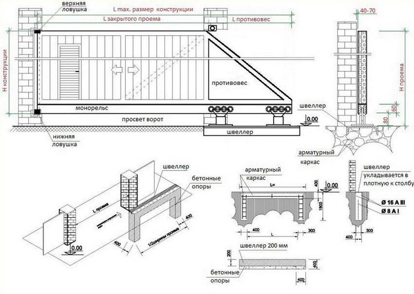 схема для возведения откатных ворот