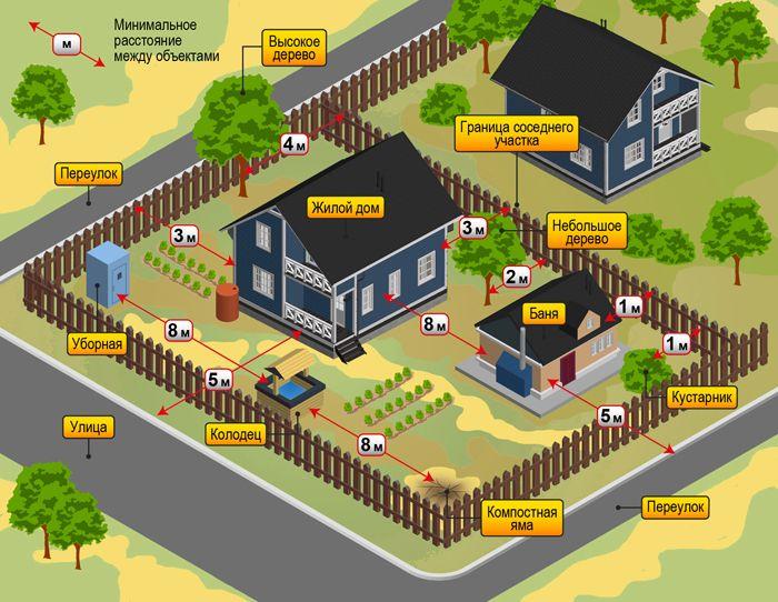 СНиПы по проектированию, строительству и ремонту